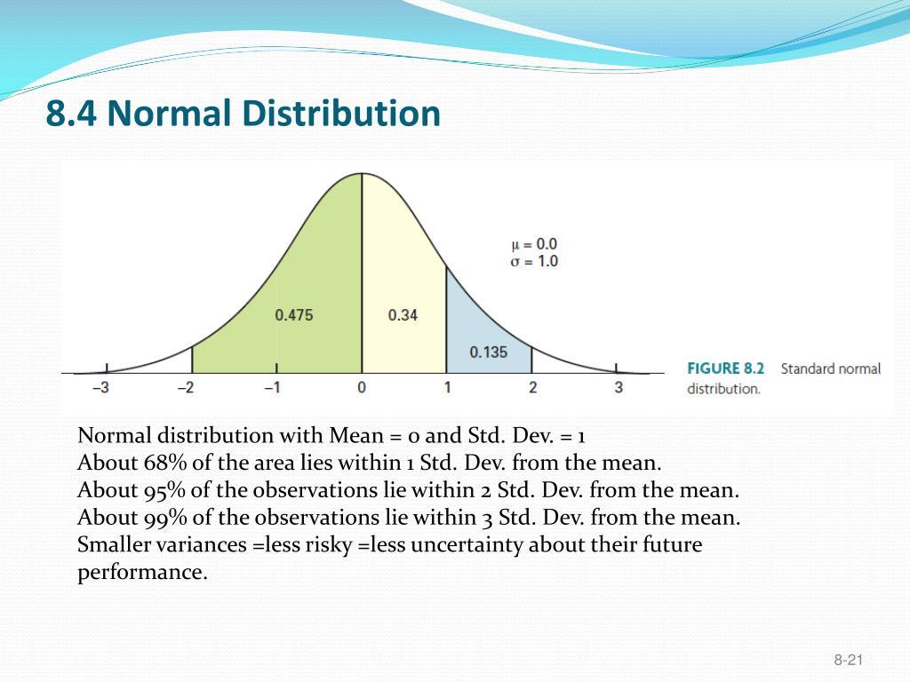 8.4 Normal Distribution