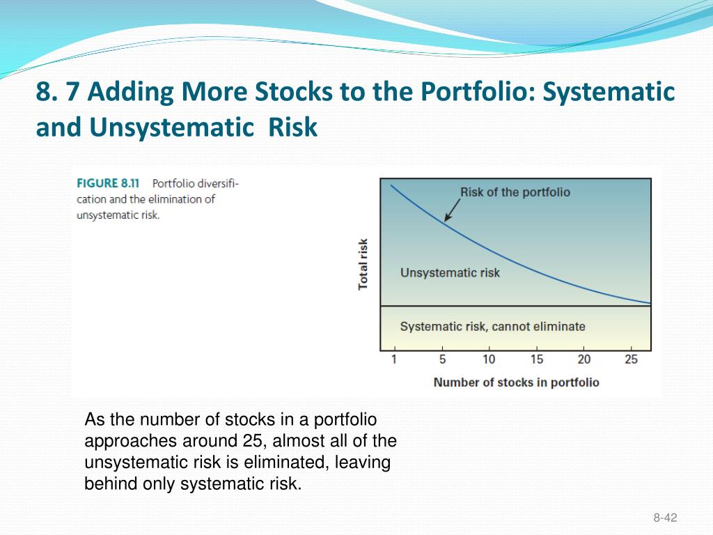 8. 7 Adding More Stocks to the Portfolio: Systematic and Unsystematic  Risk