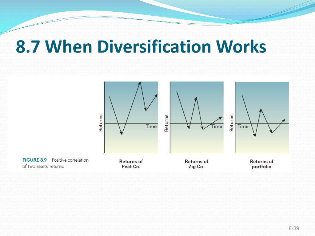 8.7 When Diversification Works
