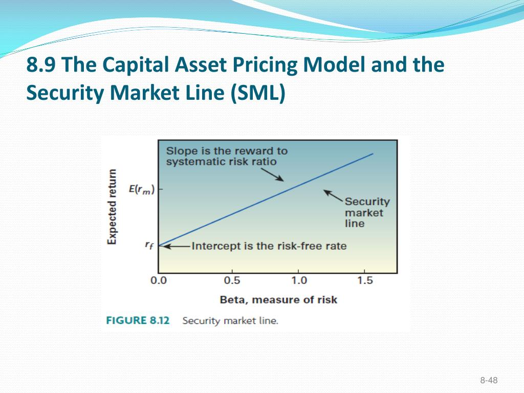 8.9 The Capital Asset Pricing Model and the Security Market Line (SML)