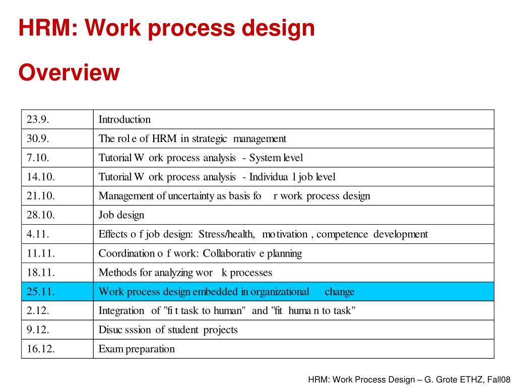 HRM: Work process design