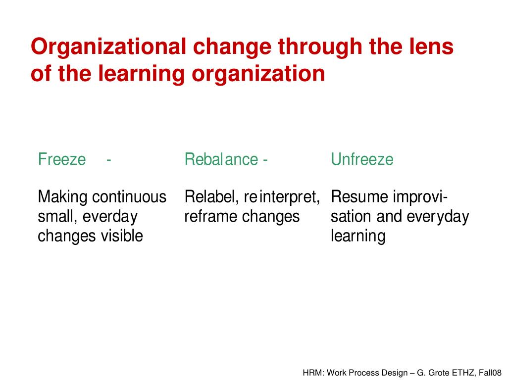 Organizational change through the lens of the learning organization