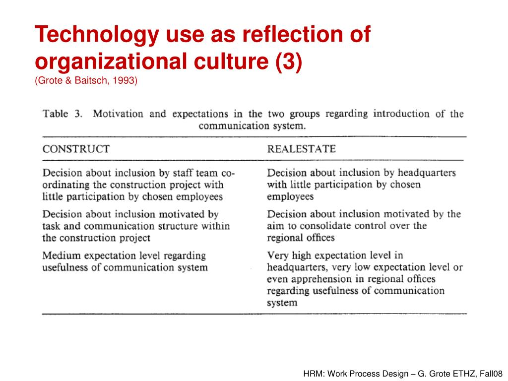 Technology use as reflection of organizational culture (3)