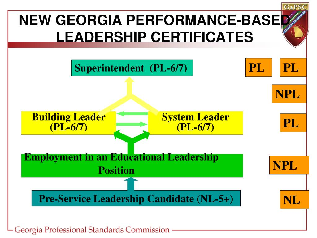 NEW GEORGIA PERFORMANCE-BASED                            LEADERSHIP CERTIFICATES