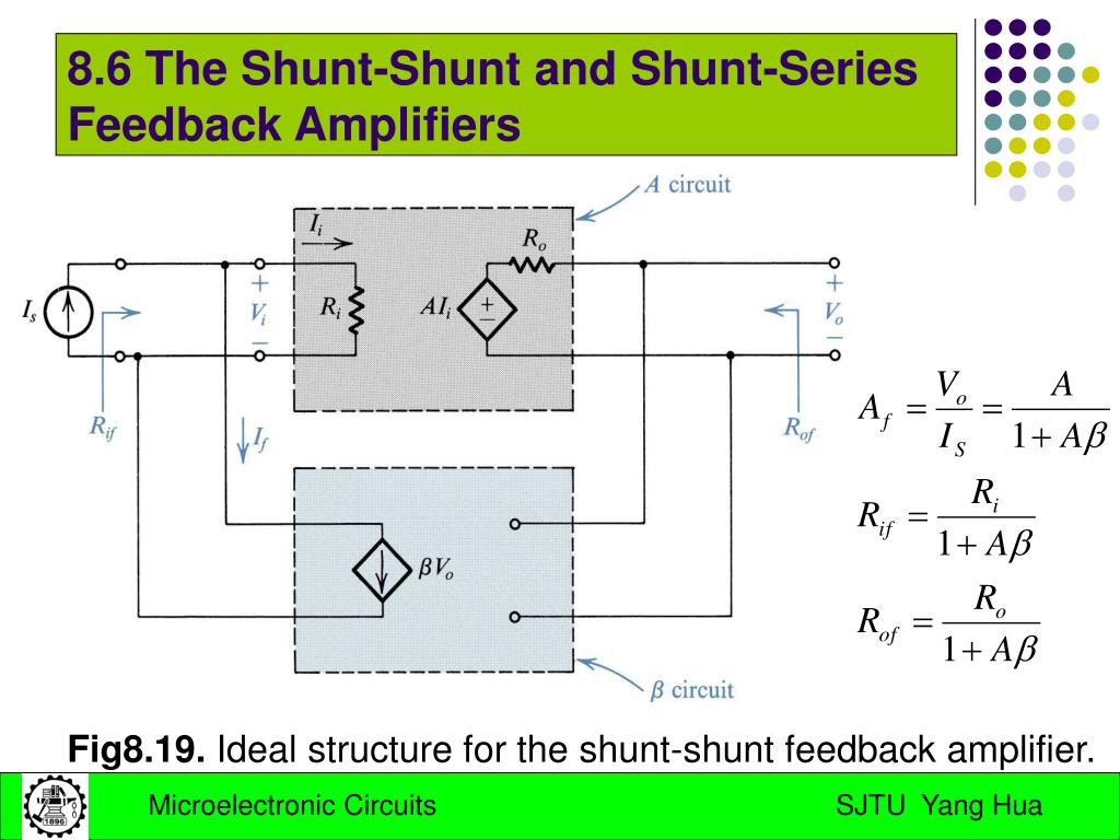8.6 The Shunt-Shunt and Shunt-Series Feedback Amplifiers