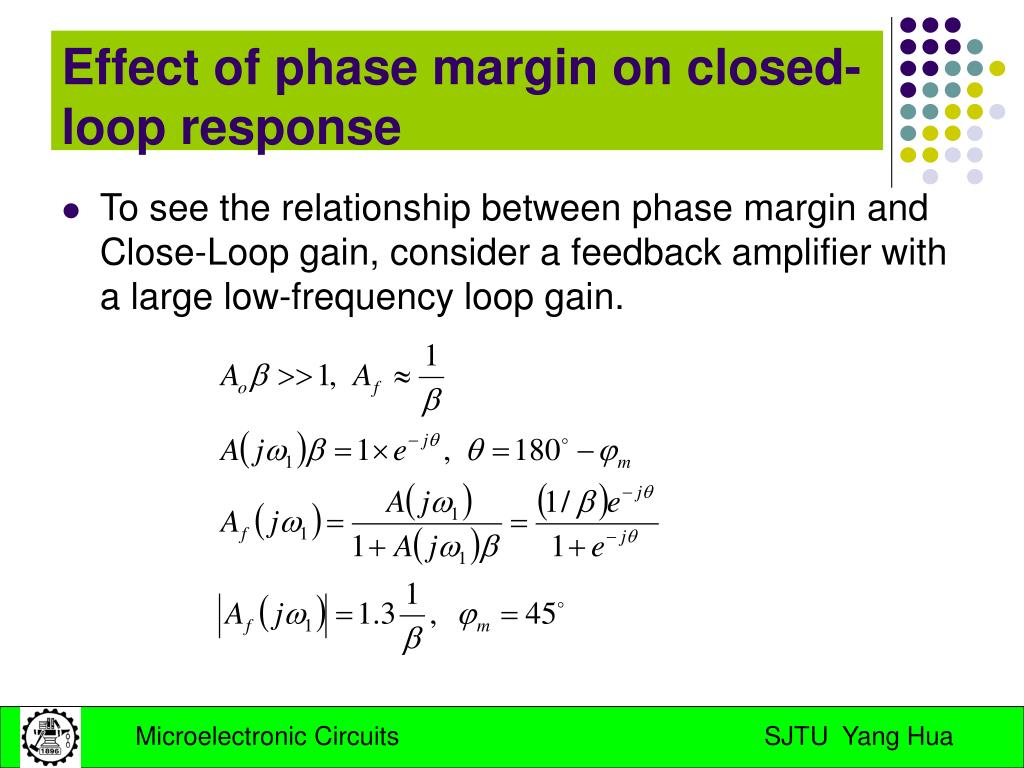 Effect of phase margin on closed-loop response