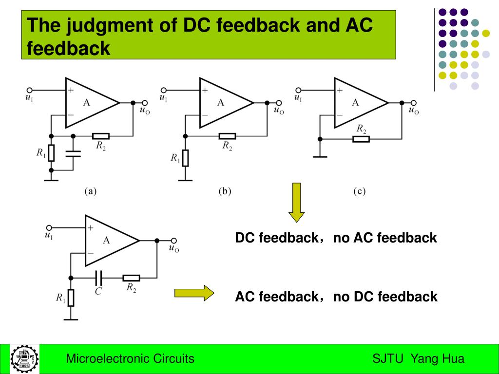The judgment of DC feedback and AC feedback