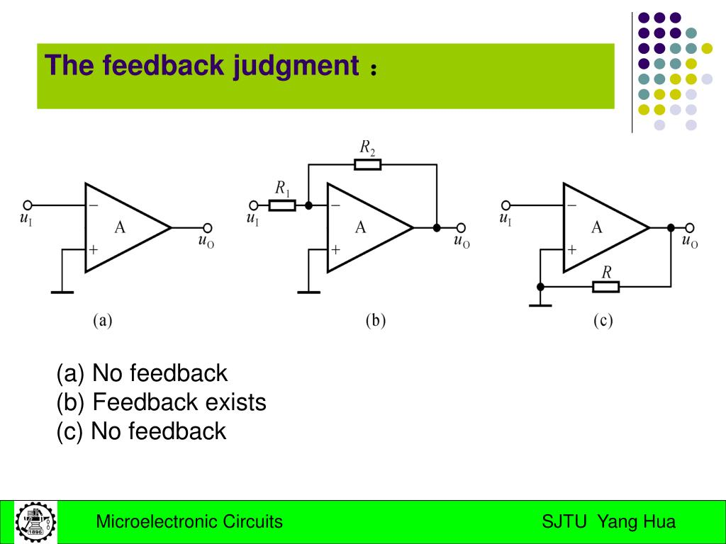 The feedback judgment