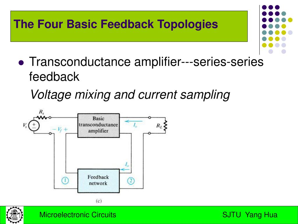 Transconductance amplifier---series-series feedback
