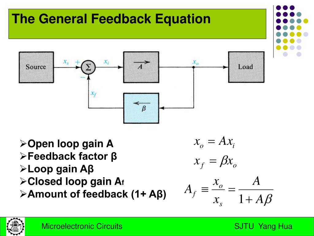 The General Feedback Equation