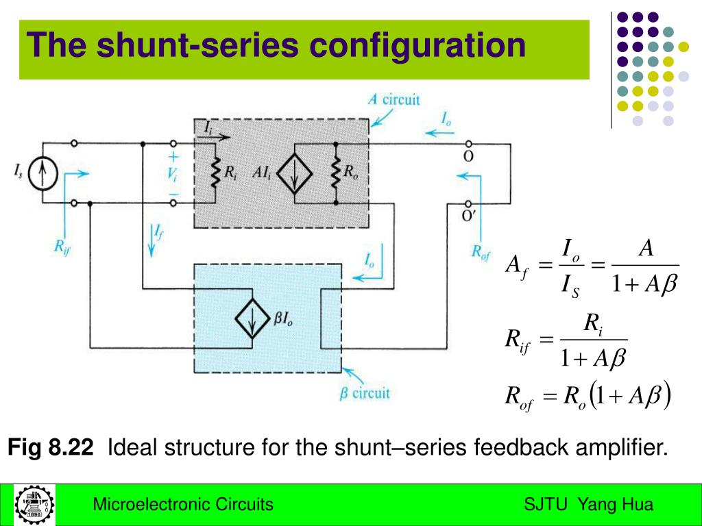 The shunt-series configuration