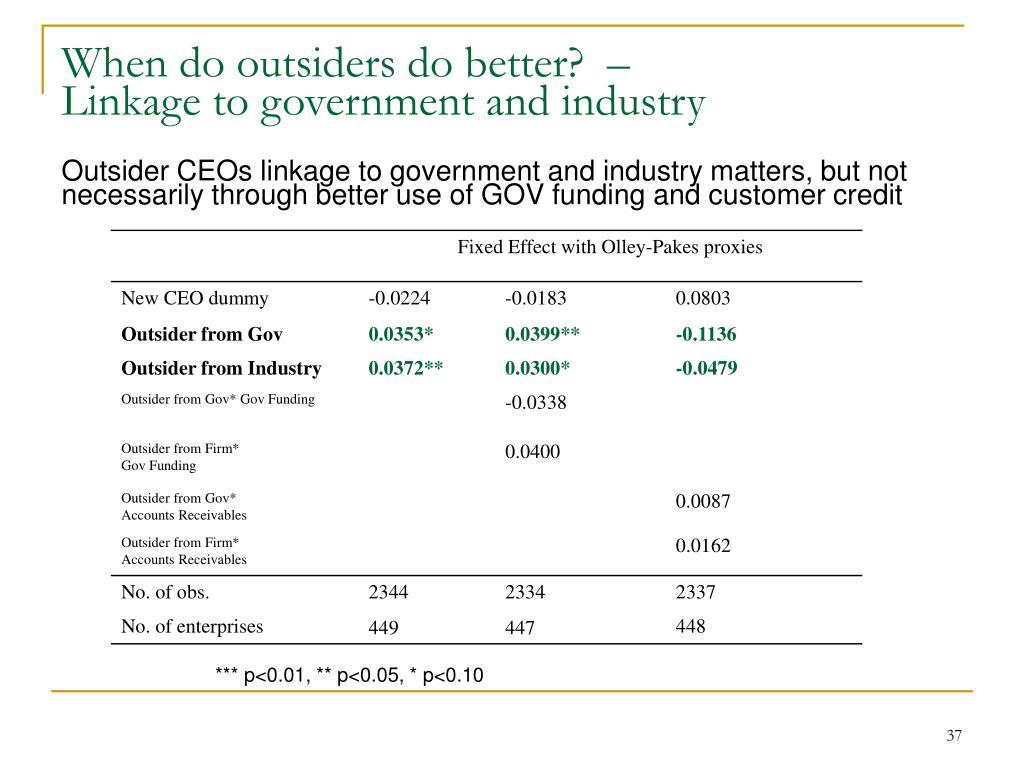 When do outsiders do better?  –