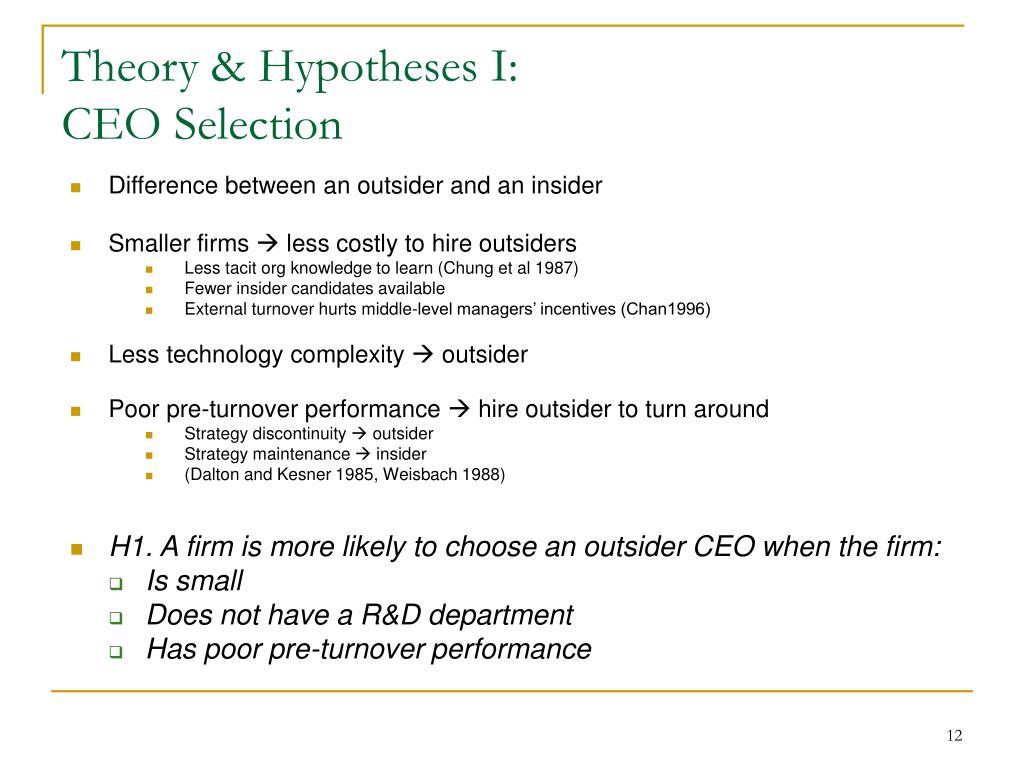 Theory & Hypotheses I: