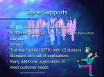 zone supports