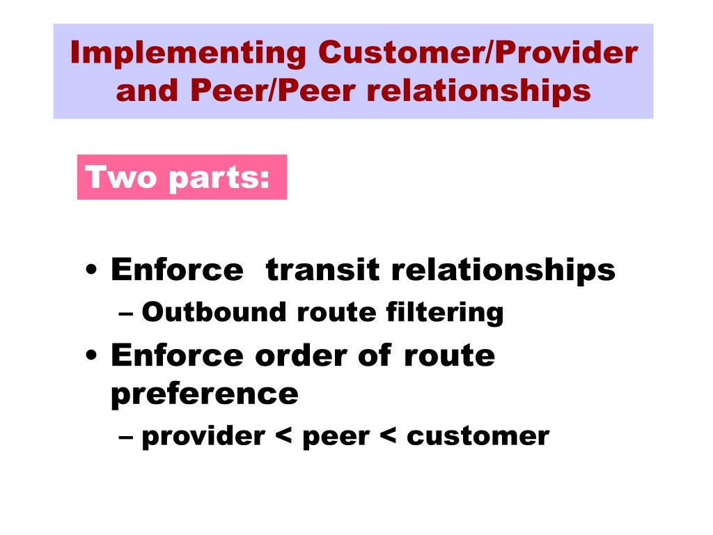 Implementing Customer/Provider and Peer/Peer relationships