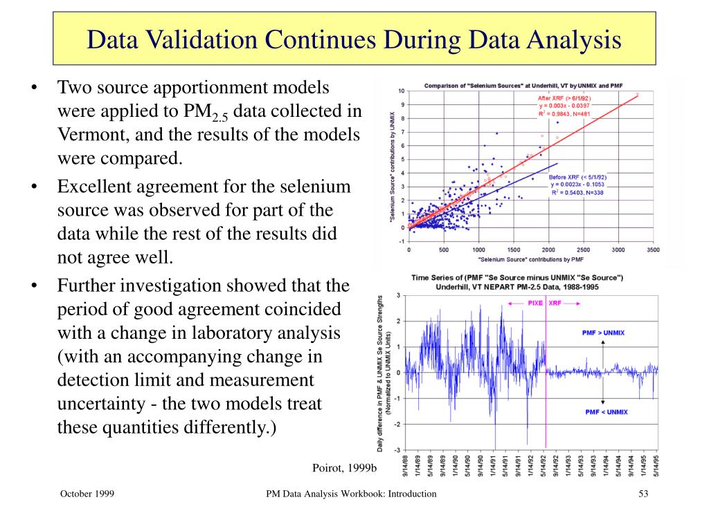 Data Validation Continues During Data Analysis