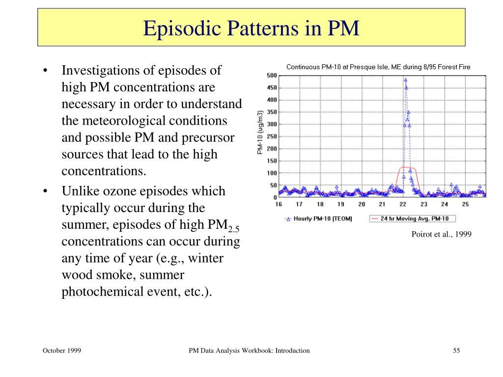 Episodic Patterns in PM