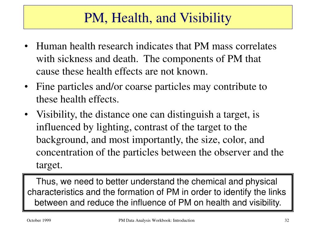 PM, Health, and Visibility