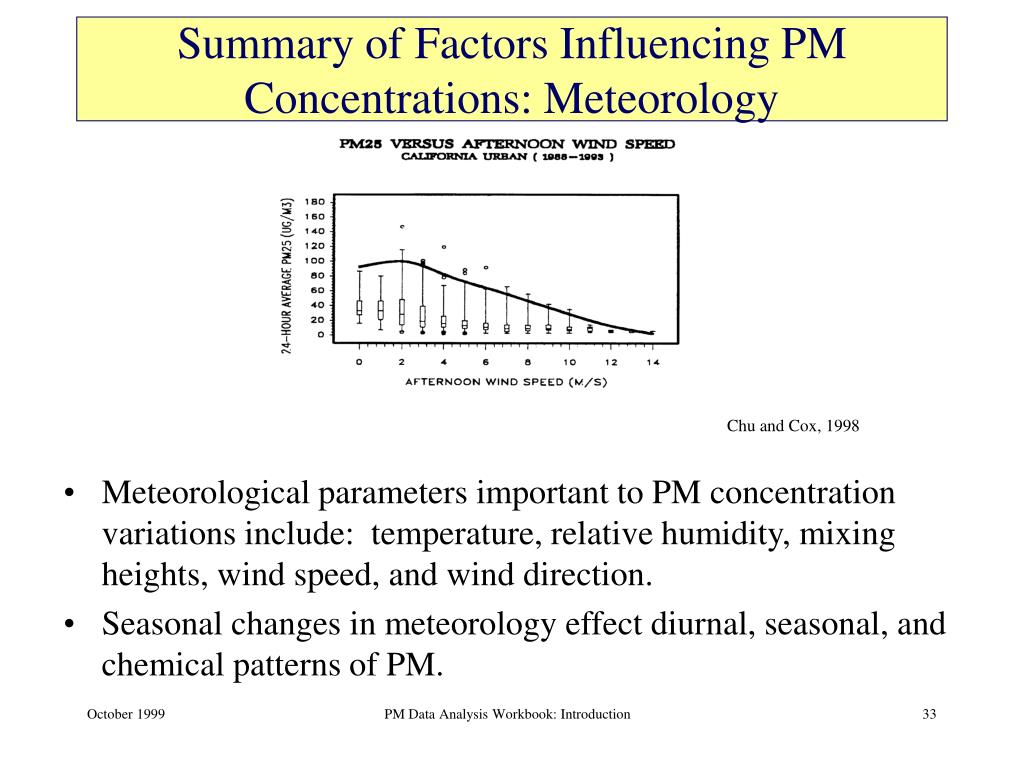 Summary of Factors Influencing PM Concentrations: Meteorology