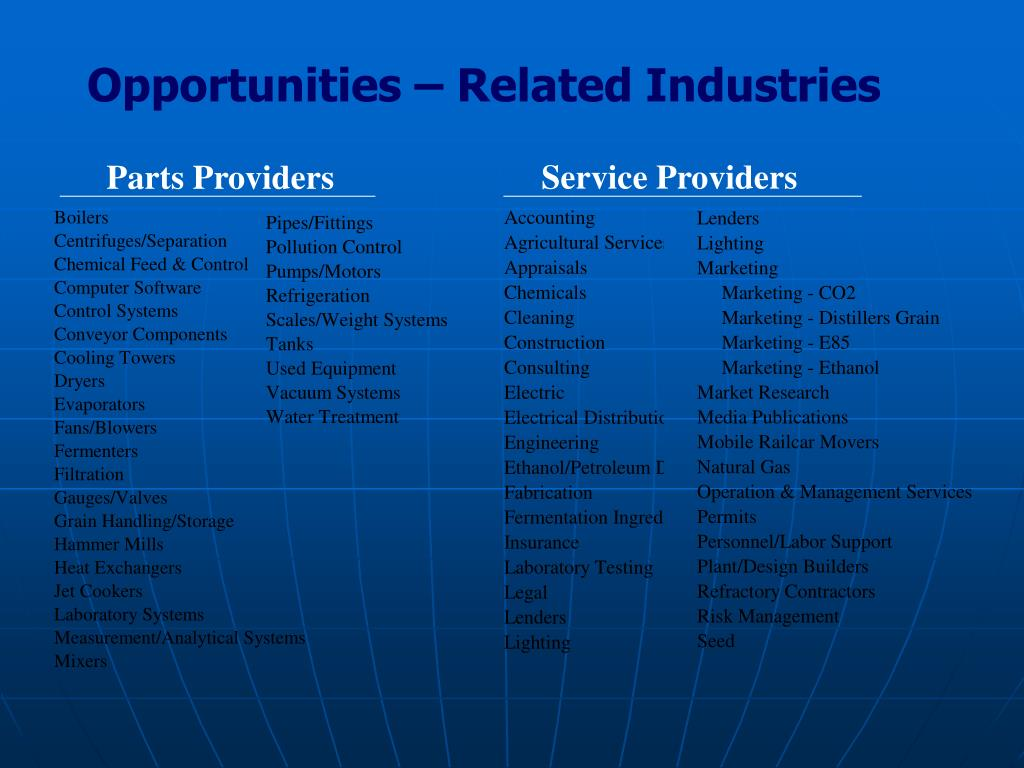 Opportunities – Related Industries
