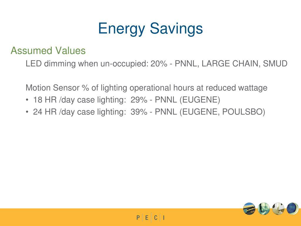 Energy Savings