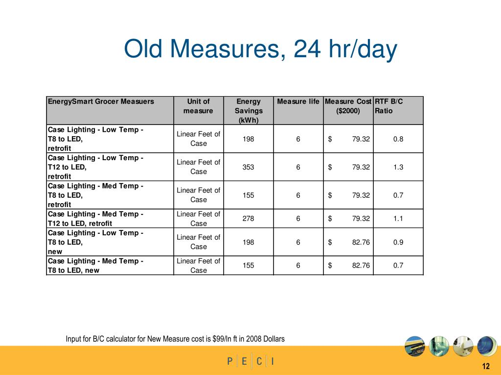 Old Measures, 24 hr/day