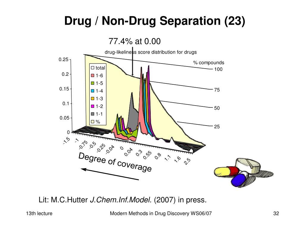 Drug / Non-Drug Separation (23)