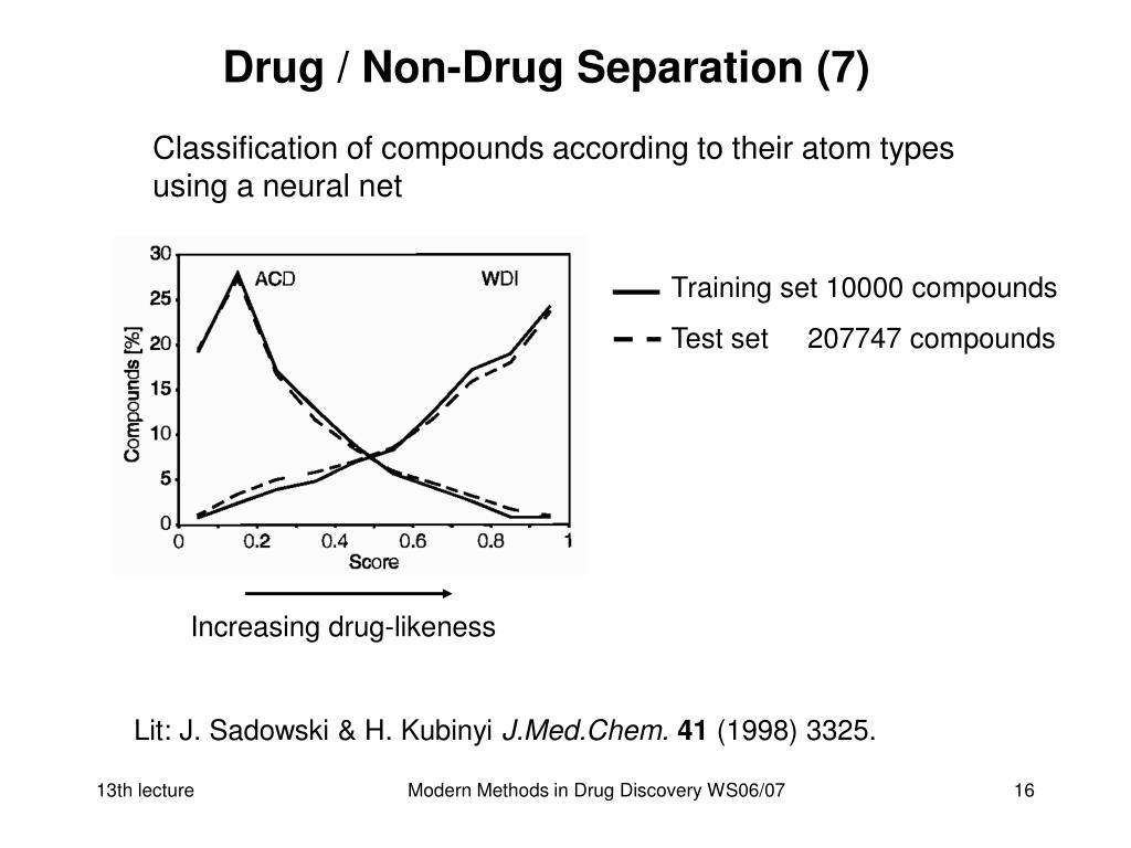 Drug / Non-Drug Separation (7)