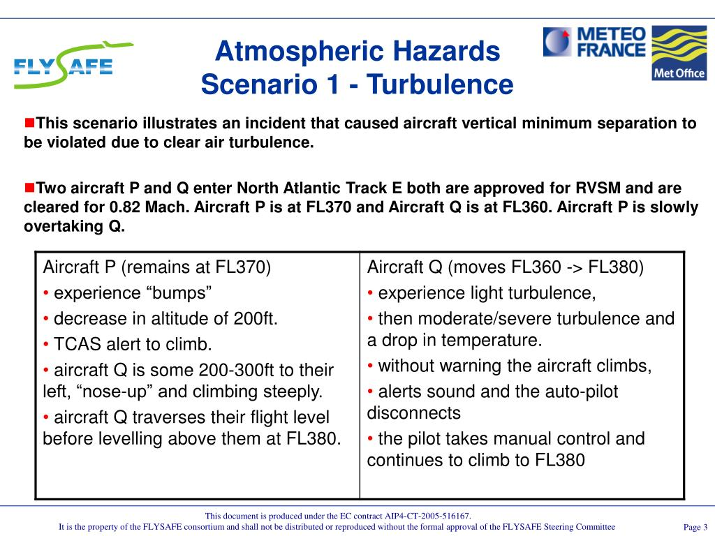 This scenario illustrates an incident that caused aircraft vertical minimum separation to be violated due to clear air turbulence.