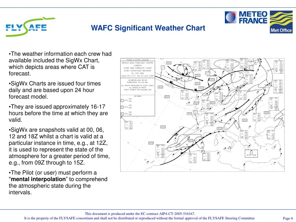 WAFC Significant Weather Chart