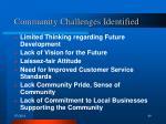 community challenges identified