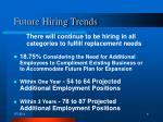 future hiring trends