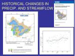 historical changes in precip and streamflow