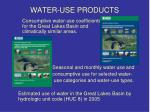 water use products