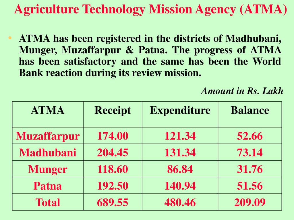 Agriculture Technology Mission Agency (ATMA)