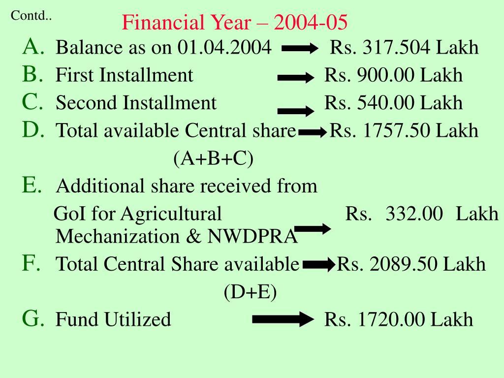 Financial Year – 2004-05