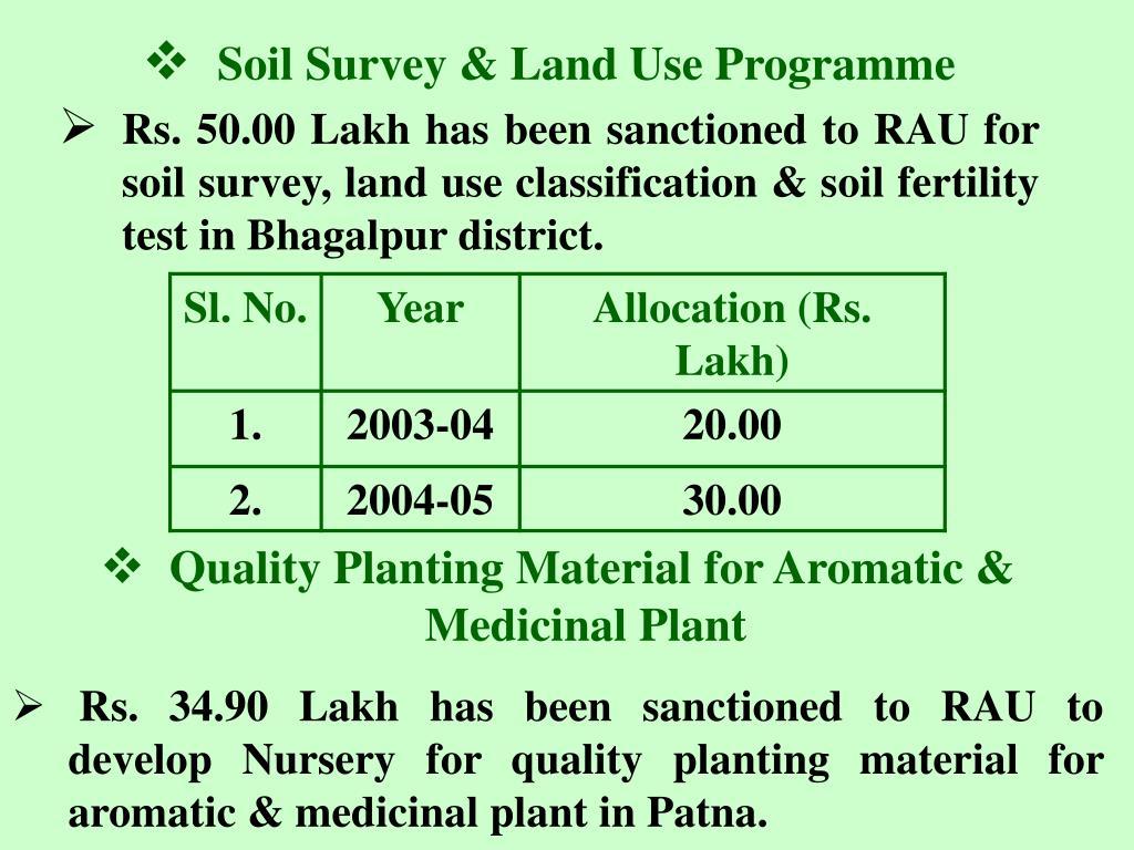 Soil Survey & Land Use Programme