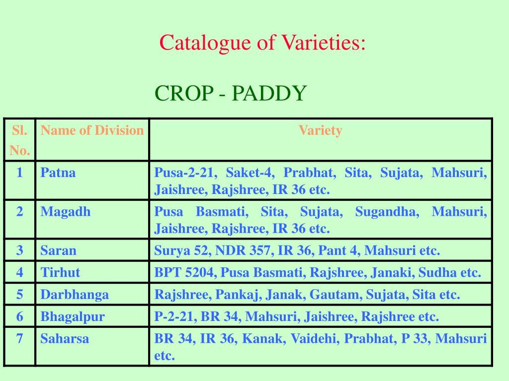 Catalogue of Varieties: