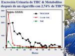 excreci n urinaria de thc metabolitos despu s de un cigarrillo con 2 74 de thc