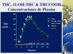 thc 11 oh thc thccooh concentraciones de plasma