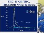 thc 11 oh thc thccooh niveles de plasma