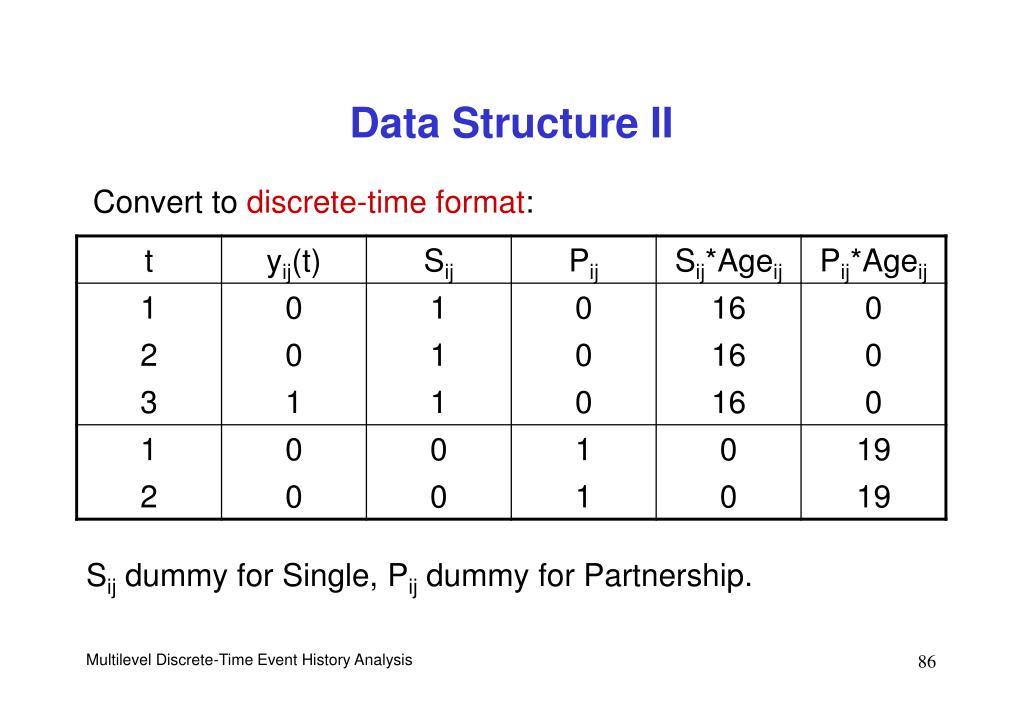 Data Structure II