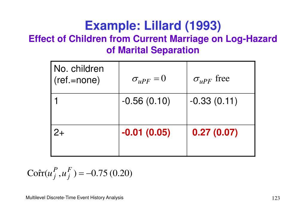 Example: Lillard (1993)