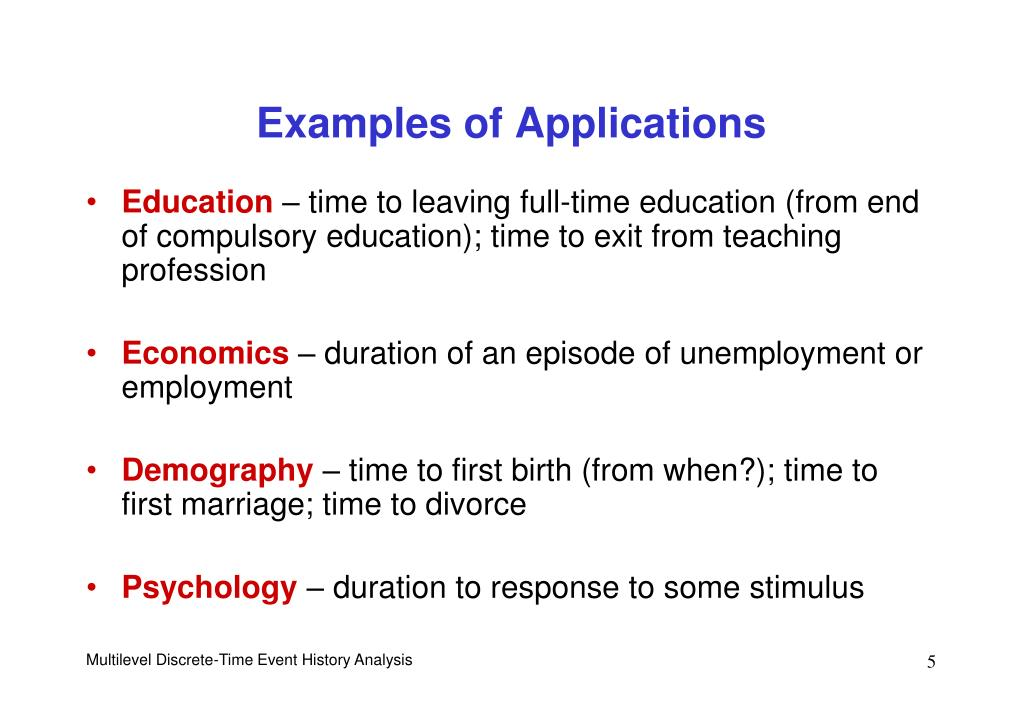 Examples of Applications