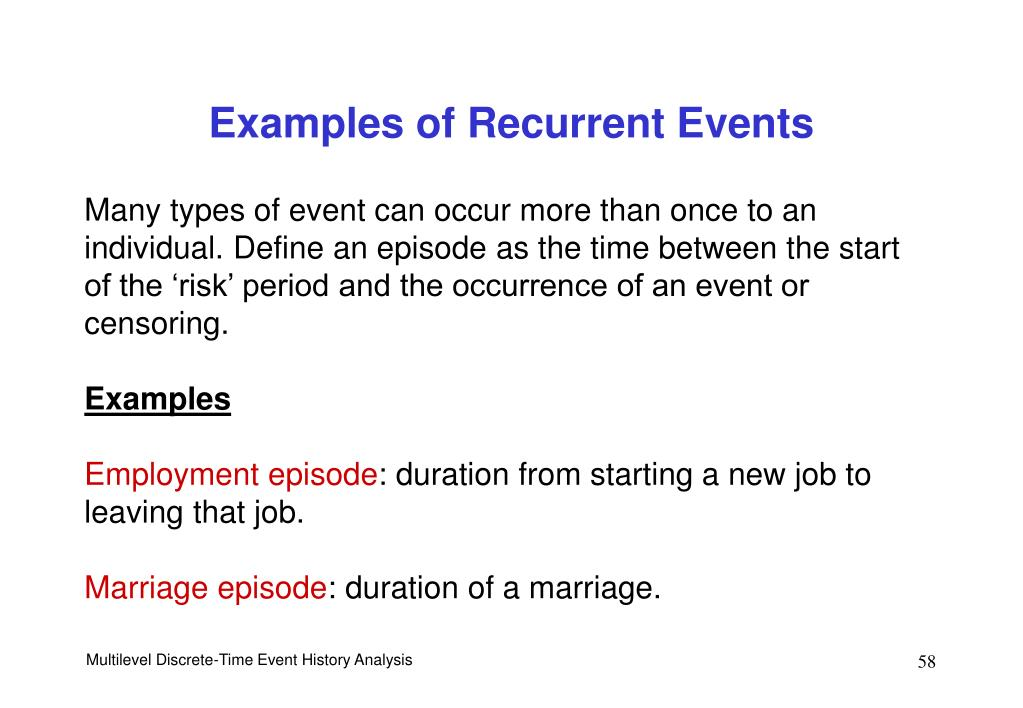 Examples of Recurrent Events