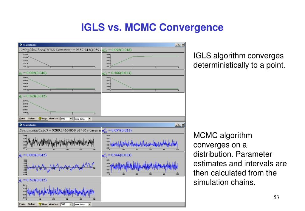 IGLS algorithm converges deterministically to a point.