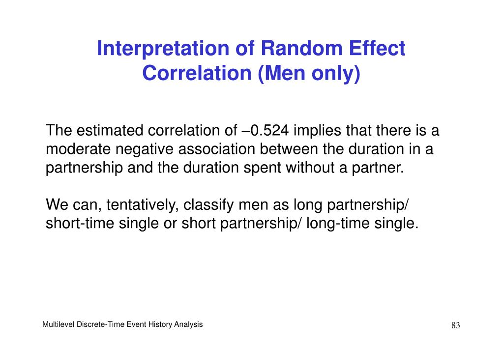 Interpretation of Random Effect Correlation (Men only)