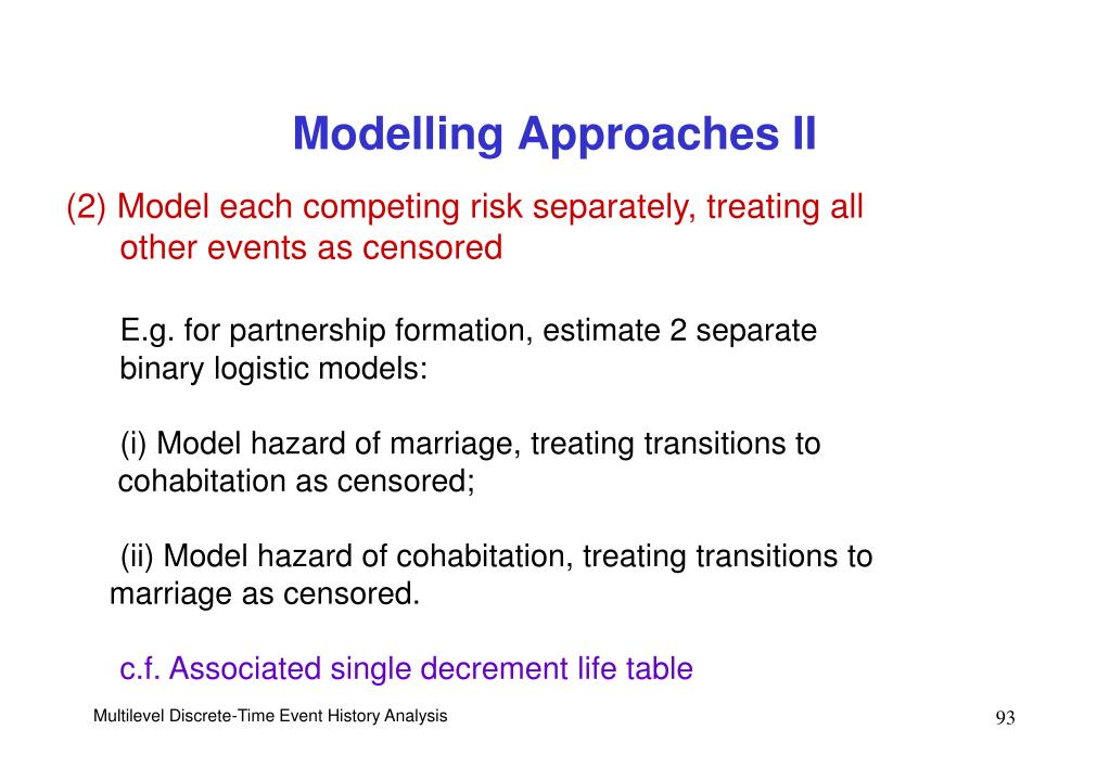 Modelling Approaches II