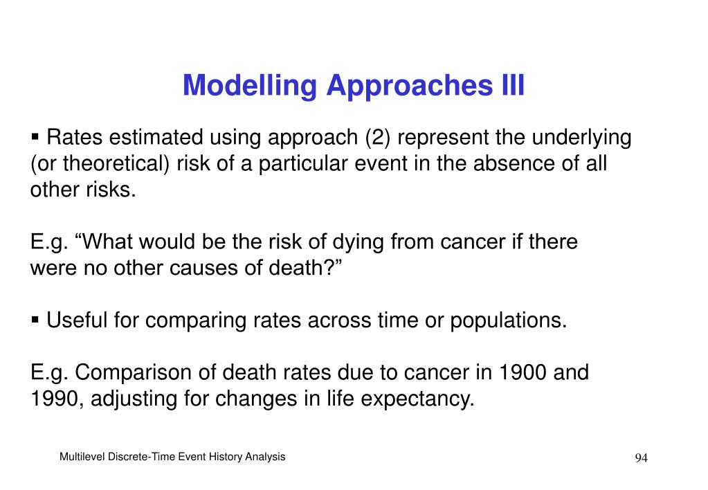 Modelling Approaches III