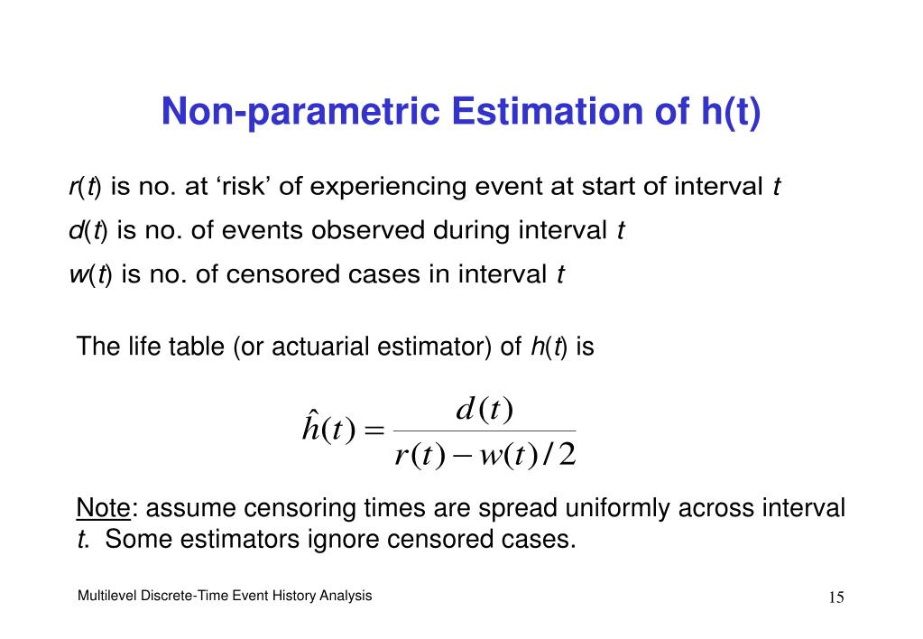 The life table (or actuarial estimator) of